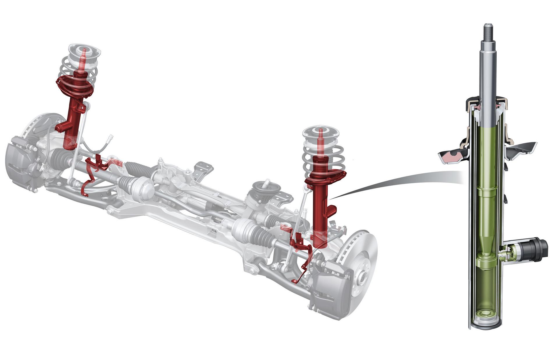 Adaptive Damper Control - Audi S3