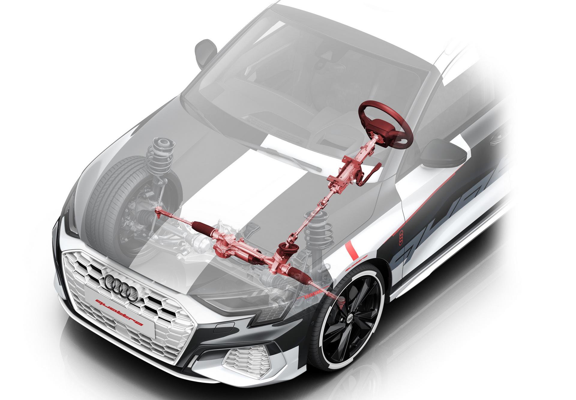 Progressive Steering - Audi S3