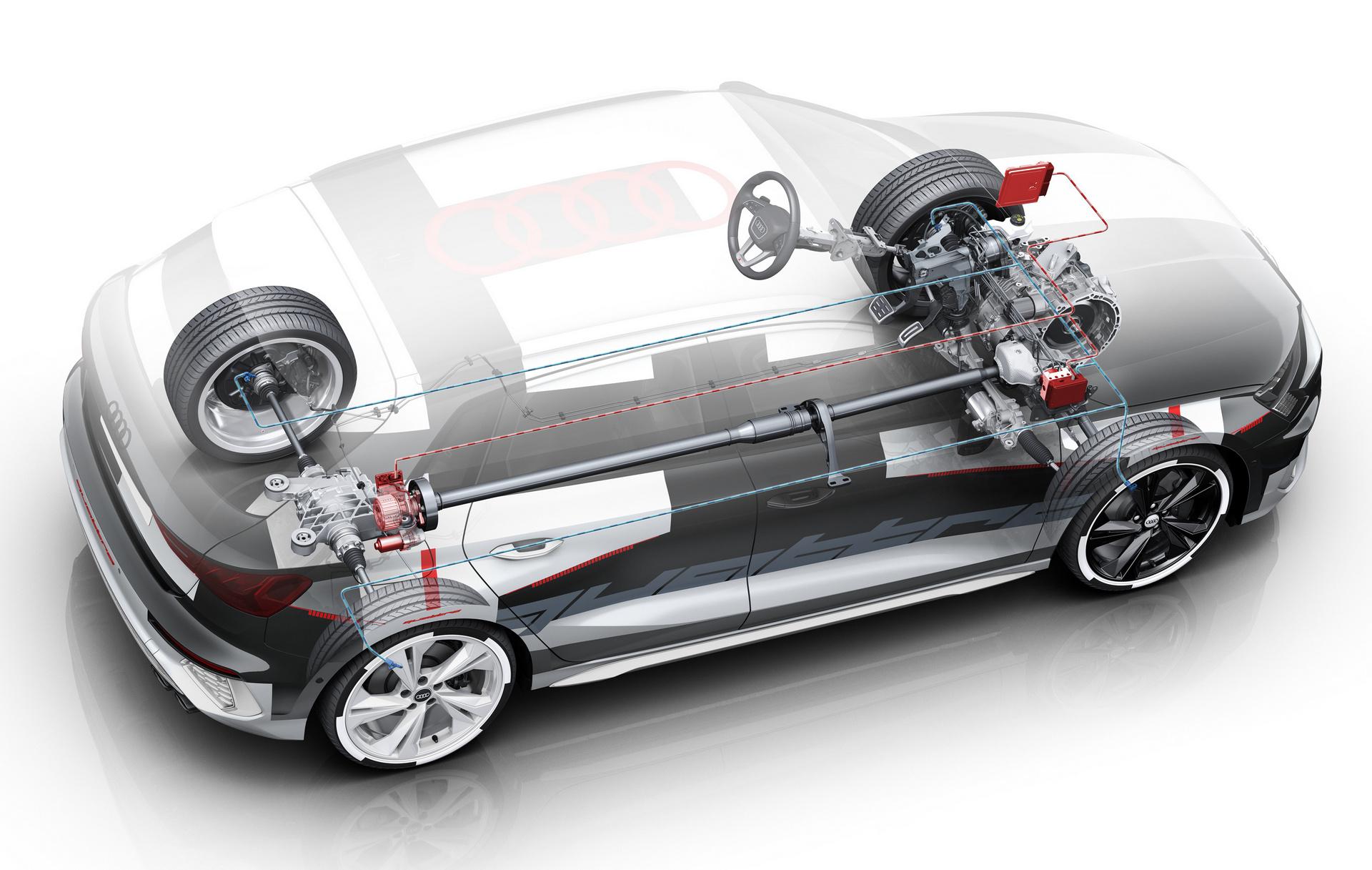Quattro - Audi S3