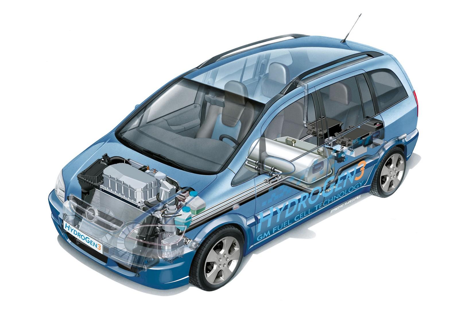 Opel Hydrogen