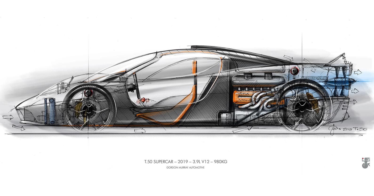 Gordon Murray Automotive - T.50