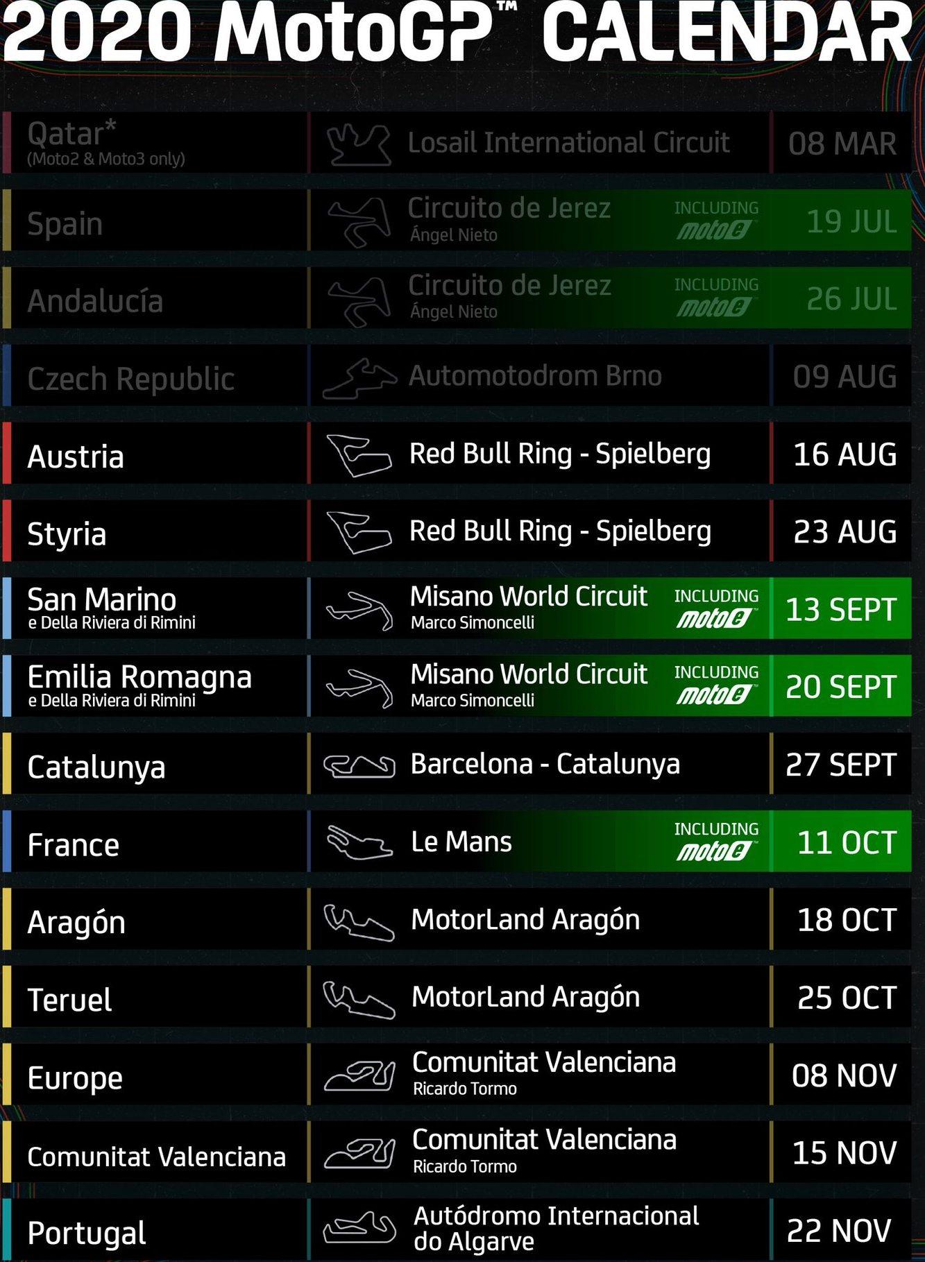 Portimao - MotoGP