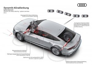 Audi Steering