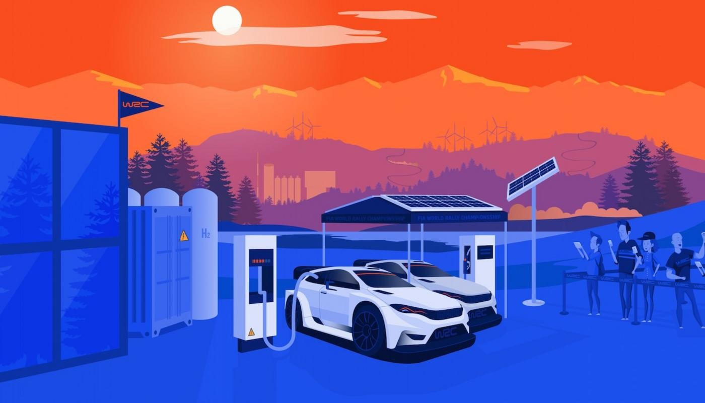 WRC - Sustainable Energy