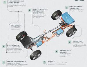 Range Rover Velar P400e PHEV platform