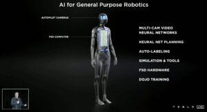 Tesla Bot - Tesla