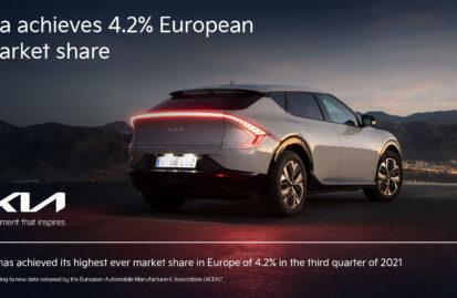 Άνοδος πωλήσεων για την Kia στην Ευρώπη