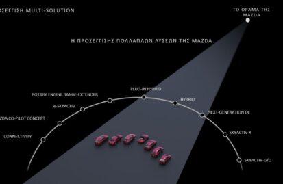 Mazda Multi Solution Approach (+videos)